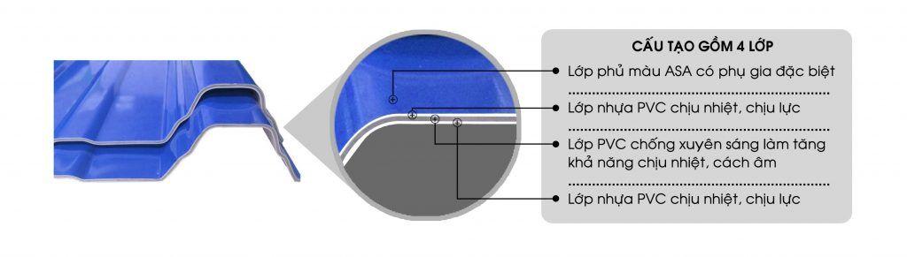 cấu tạo tôn nhựa 4 lớp pvc asa